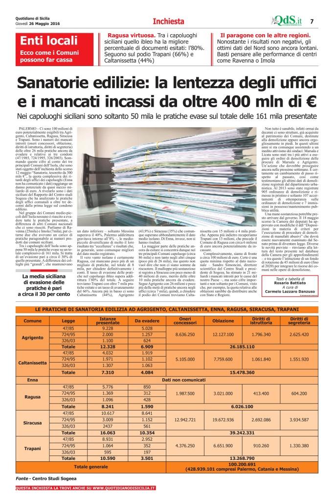 Quotidiano di sicilia 26 maggio immagine